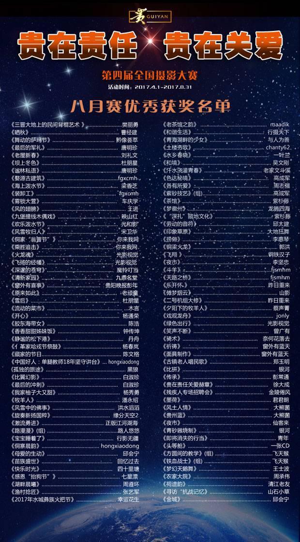 """""""贵在责任 贵在关爱""""第四届全国摄影大赛月赛落幕 (附8月月赛获奖名单)"""