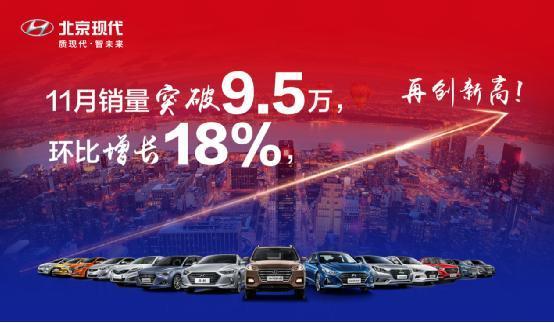 回归性价比 智启新未来  北京现代11月销量破9.5万