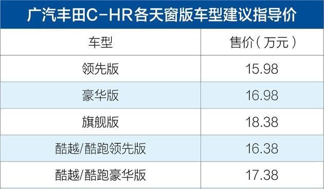 广汽丰田C-HR天窗版正式上市 售15.98-18.38万元/推5款车型