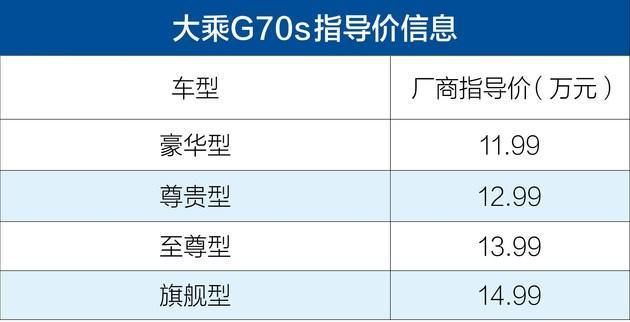 大乘G70s正式上市 售11.99-14.99万元 推四款车型