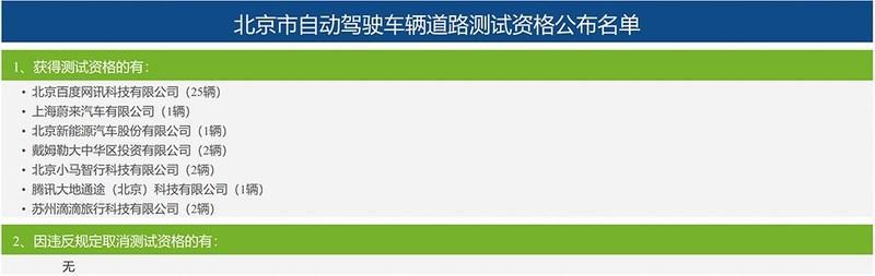 腾讯和滴滴获北京市自动驾驶路测资格