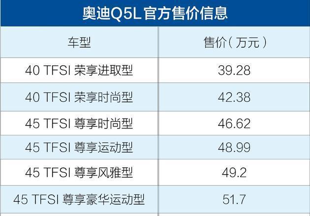 奥迪Q5L正式上市 售价39.28-51.7万元/轴距加长