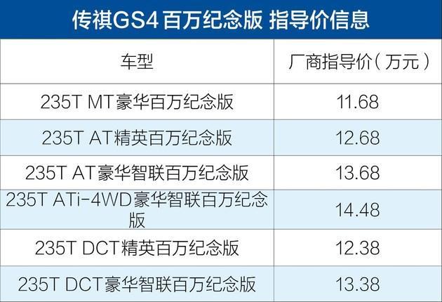 广汽传祺GS4百万纪念版上市 售11.68-14.48万元/配置提升