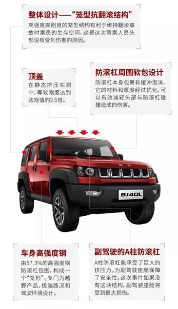 """安全与舒适并重 """"意外事件""""见证北京(BJ)越野车全面实力"""