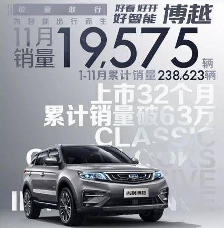 吉利汽车11月销量达14.2万