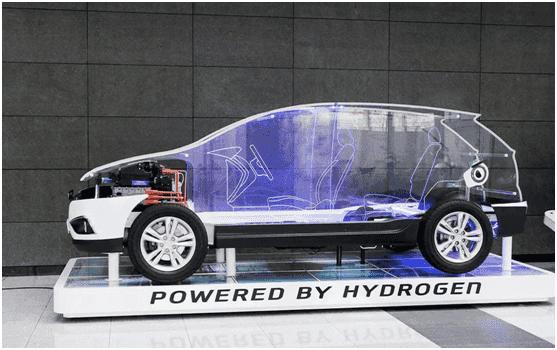 现代汽车首席副会长郑义宣向达沃斯论坛发文 倡导氢能经济发展