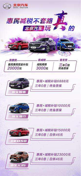 """拒绝""""假""""福利,北京汽车惠民减税要玩""""真""""的!"""