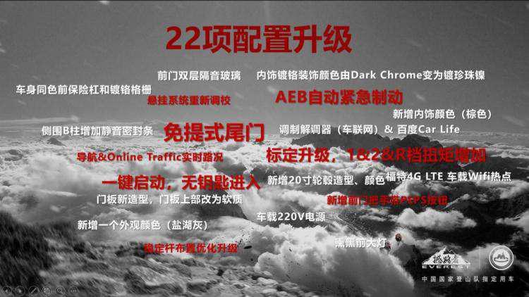 上海车展前瞻 2019款福特撼路者改装车全新耀世-车神网
