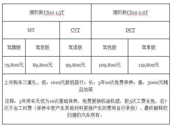 7.98万元起售 猎豹新CS10携37项升级惊艳上市