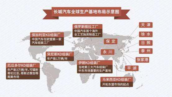 """沿""""一带一路"""" 长城汽车积极践行中国企业""""走出去""""使命-车神网"""