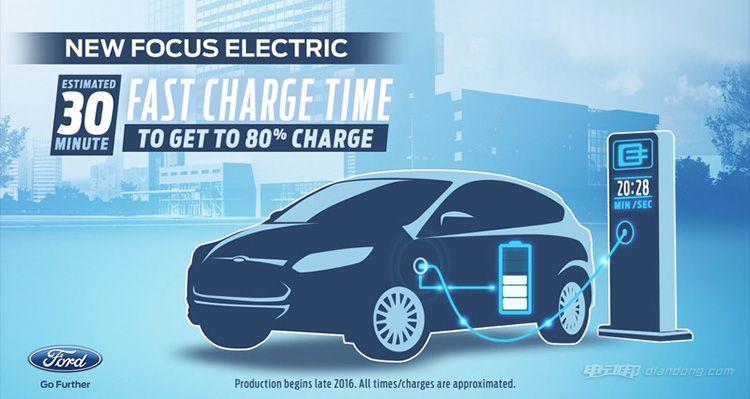 基于Bolt打造 雪佛兰将推出纯电动SUV车型-车神网