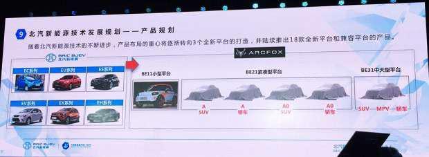 北汽新能源将推18款车型 ARCFOX主打中高端-车神网