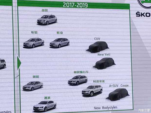 首推柯迪亚克 斯柯达四款全新SUV计划-车神网