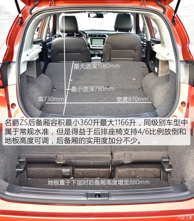 上汽名爵ZS正式上市 售7.38-11.58万元-汽车氪