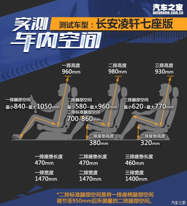 长安汽车 凌轩 2017款 基本型
