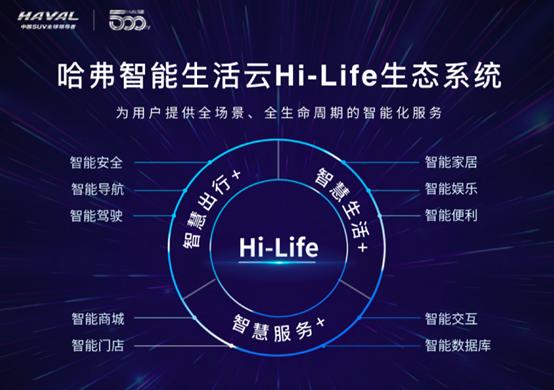 智慧生活新主张,全新哈弗H6 Hi-Life智能网联品鉴会成功举办