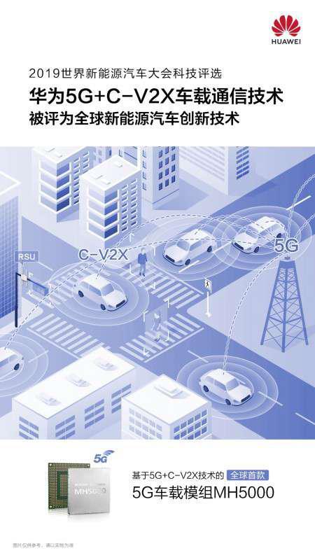 华为5G+C-V2X车载通信技术被评为全球新能源汽车创新技术-汽车氪