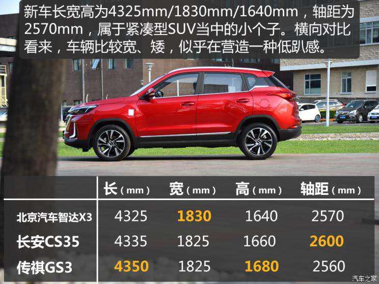 北京汽车 智达X3 2019款 试装车