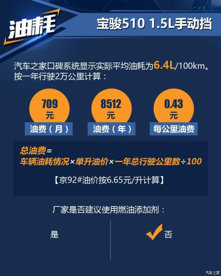上汽通用五菱 宝骏510 2017款 1.5L 手动豪华型
