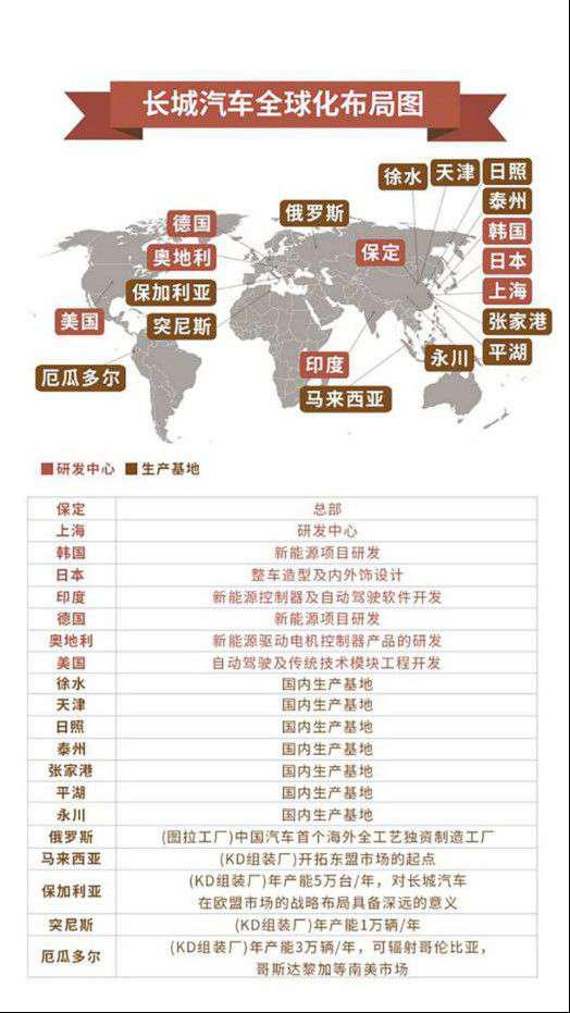 """以""""中国智造""""致敬中国英雄 长城汽车助力《中国机长》 携手献礼建国70周年"""