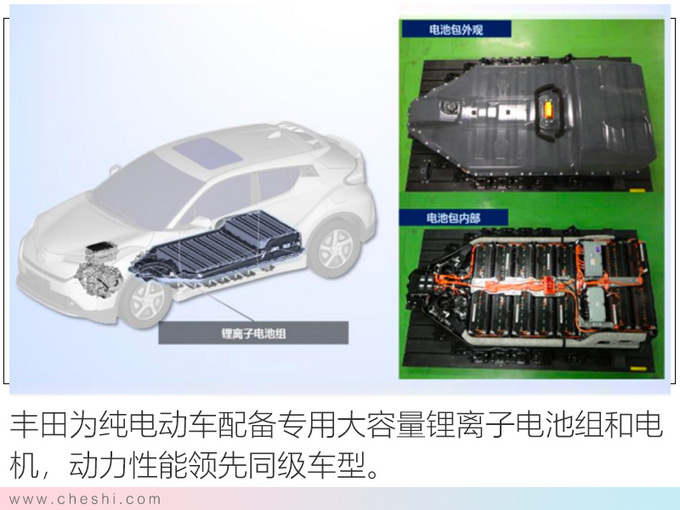 纯电动续航最重要 丰田的答案安全 高效 操控-图2