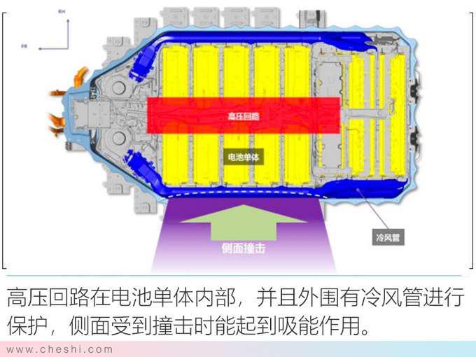 纯电动续航最重要 丰田的答案安全 高效 操控-图3