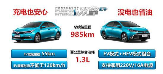 高效 长续航 丰田双擎E 带来的新选择