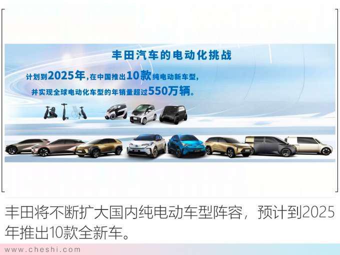 纯电动续航最重要 丰田的答案安全 高效 操控-图14