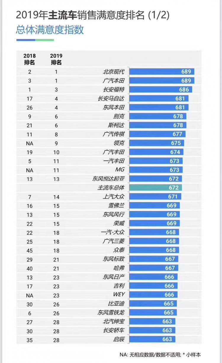 砺巅峰 质人生 北京现代经销商精英技能大赛完美收官-车神网
