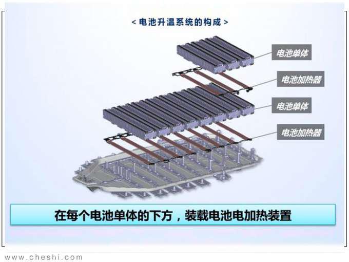 纯电动续航最重要 丰田的答案安全 高效 操控-图6