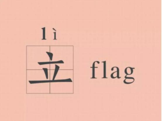 那些年初立过的Flag,现在都怎么样了?