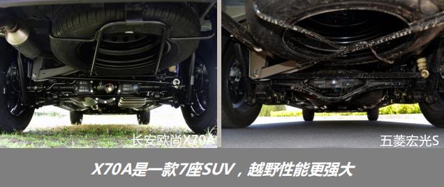 """春节有礼""""鼠"""",长安欧尚X70A与五菱宏光S谁才是超值座驾?"""