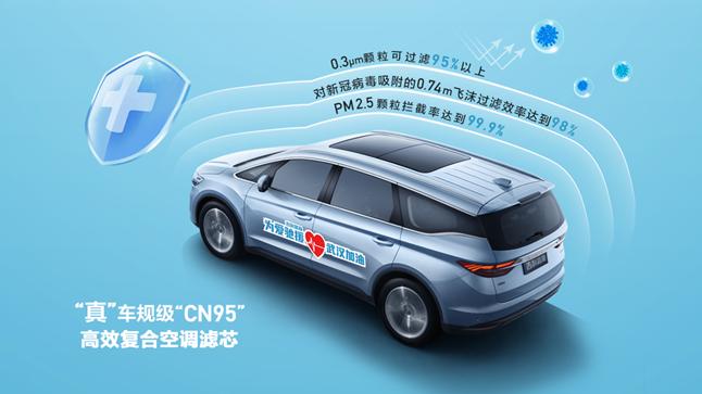 """001号认证! 吉利汽车""""车规级CN95空滤""""获中汽研官方认证-汽车氪"""