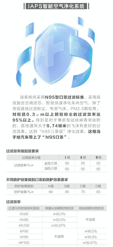 """吉利研发2020年1号文件 全面启动""""全方位健康汽车""""项目-车神网"""