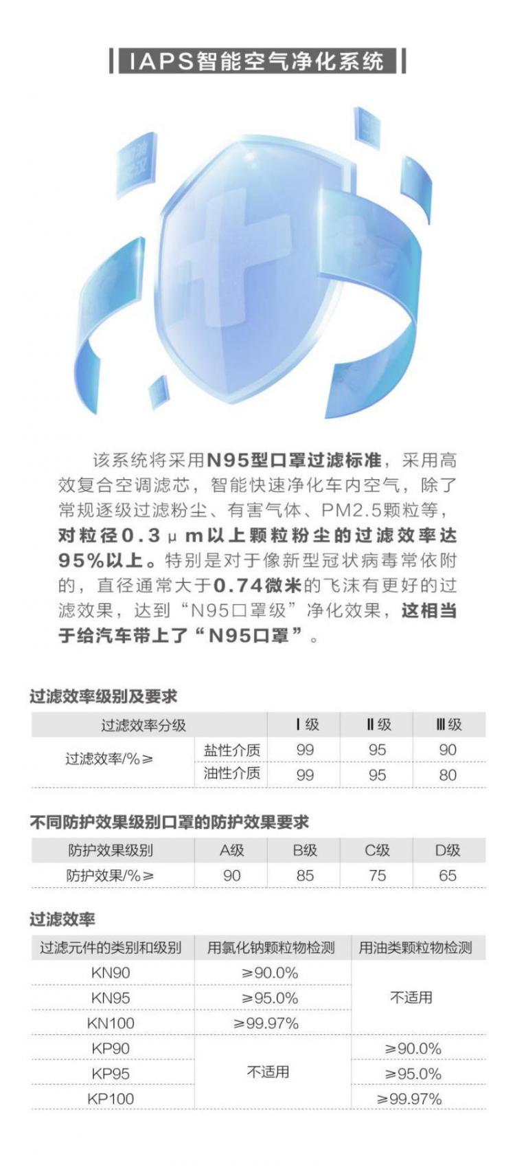 """好消息!吉利汽车将为全国吉利车主免费更换""""CN95空滤""""-汽车氪"""