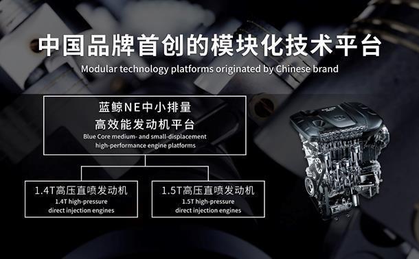 直接挑战本田地球梦,长安蓝鲸堪称中国引擎代表之作