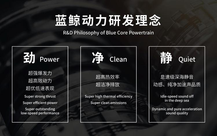 """从CS35PLUS到逸动PLUS  接连打造爆款的背后是长安汽车的中国""""芯""""-车神网"""