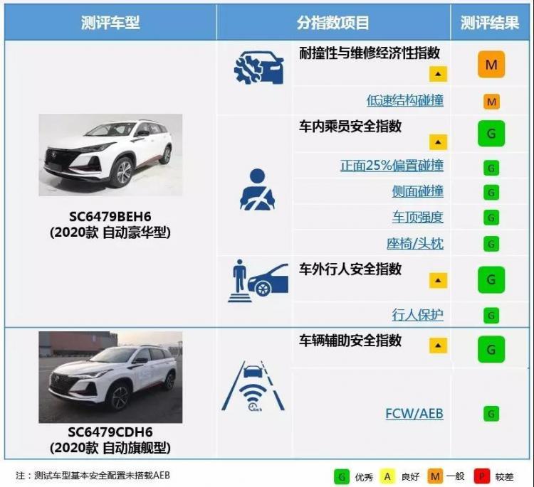 长安CS75系列环比大涨376.60%,持续发力向上冲击!-车神网