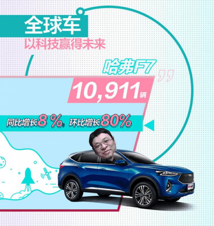 """牵手奥运冠军陈一冰大派""""弗""""利,哈弗F7:我也是国货之光!-汽车氪"""