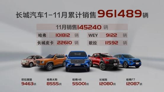 """""""国民神车""""第三代哈弗H6智能SUV新标杆-车神网"""