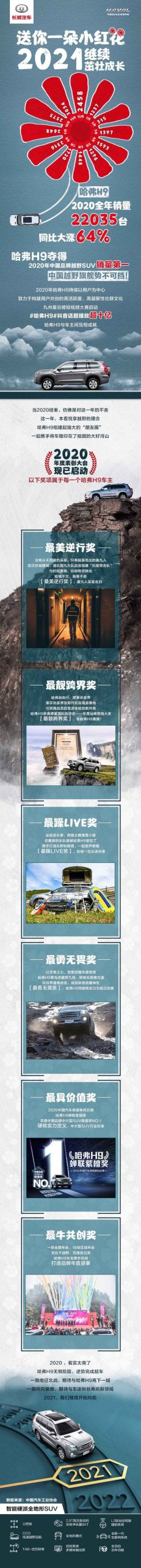 #9给野心留片天地 哈弗H9 2020年中国品牌越野SUV销量第一