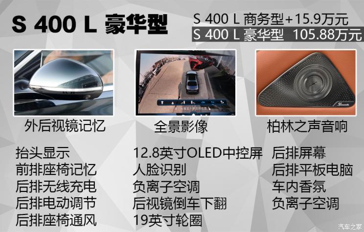 奔驰(进口) 奔驰S级 2021款 S 400 L 豪华型