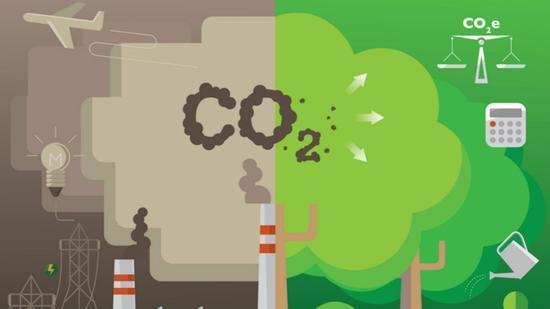 碳中和成两会热词 中国汽车企业应如何实现低碳转型?