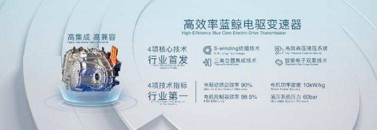"""重庆车展特别报道:""""香格里拉计划""""全面提速 长安汽车蓝鲸iDD混动系统正式发布"""